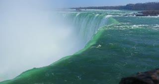 4K Niagria Falls Mist City Waterfall