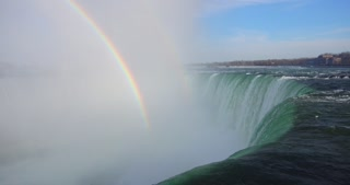 4K Niagria Falls Mist Cloud Waterfall Wide Shot Water Flowing Over Edge Rainbow