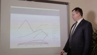 Business report. The man shows a graph of growth indicators.