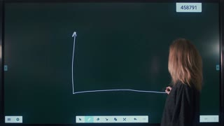 The teacher draws a graph on the interactive whiteboard