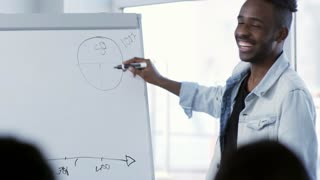 Smiling african american man drawing diagram on flipchart and talking to colleagues while giving business presentation at meeting
