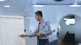 Young Asian businessman explaining scheme of marketing plan on whiteboard while giving presentation to colleagues in conference room with glass walls