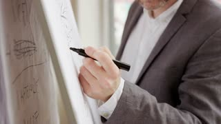 Businessman Writing on a Board With Marker