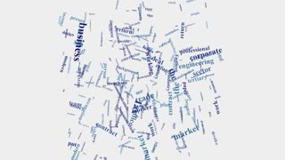 Corporate business enterprise word cloud typography animation