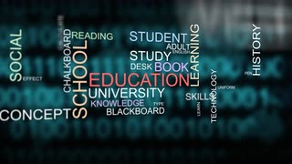 Online internet digital Skill development and school education learning word typography