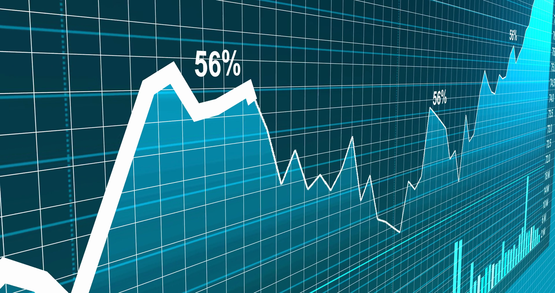 Stock Market Today: Markets Climb on Election Cycles