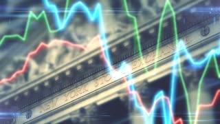 U.S. Stock Market Data of the Dow Jones Nasdaq S&P500 motion graphic