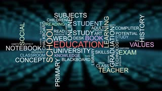 Word cloud digital online education learning student graphic typography animation