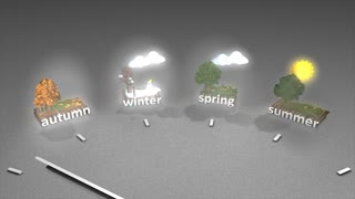 Creative concept animation, Seasons clock.