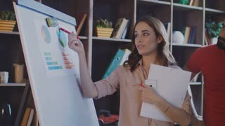 Businesspeople discussing market graph on white board. Business people working with whiteboard in office. Marketing team analyzing market diagrams on flipchart. Business team analyzing market chart