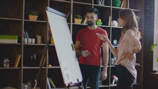 Creative team discussing business plan on marker board in office. Teamwork concept. Office workers brainstorming ideas on white board in studio. Business people discussion business strategy
