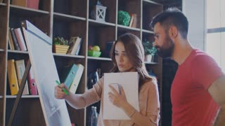 Professional woman discussing business strategy with business man in office. Business partners planning company strategy on white board. Office employee working with planning board