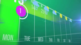 Animation of weather forecast widget with rainy, cloudy and warmy days on a green background.