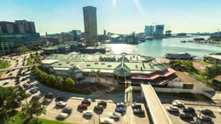Aerial view timelapse of Baltimore Inner Harbor