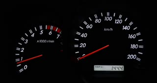 Close up of car dashboard and Odometer,Revving Speedometer and Tachometer