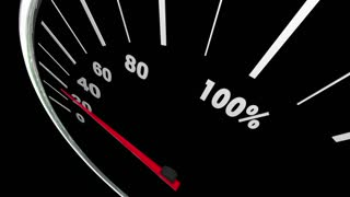 100 Percent Number Speedometer Animated Video
