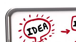 Creativity Imagination Workflow Diagram Idea Brainstorming 3 D Animation