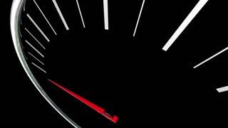 Goal Speedometer Achieve Success Motivation