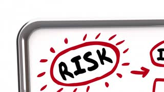 Risk Mitigation Plan Reduce Liability Diagram Words