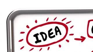 Solution Problem Solving Implement Idea Fix Issue Diagram 3 D Animation