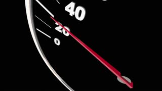 Empowered Activated Encouarge Speedometer Measure Results 3 D Animation