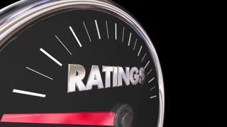 Ratings Audience Metrics Reviews Viewers Speedometer 3 D Animation