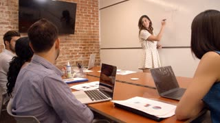Businesswoman At Whiteboard In Office Giving Presentation