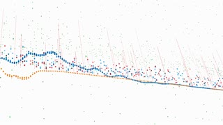 Abstract background with animation of growing charts and flowing counters of numbers with symbols of percent. Financial figures and diagrams showing increasing profits, 4K animation
