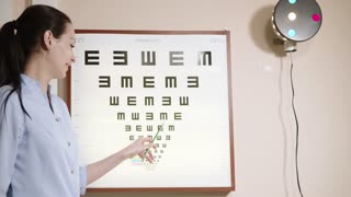 Young cheerful eye doctor is showing symbols on a table hanging on a wall in cabinet. She is talking and holding pointer in hand, smiling for patients