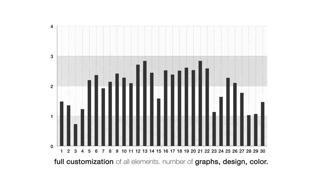 Infographics: Chart Creator v2