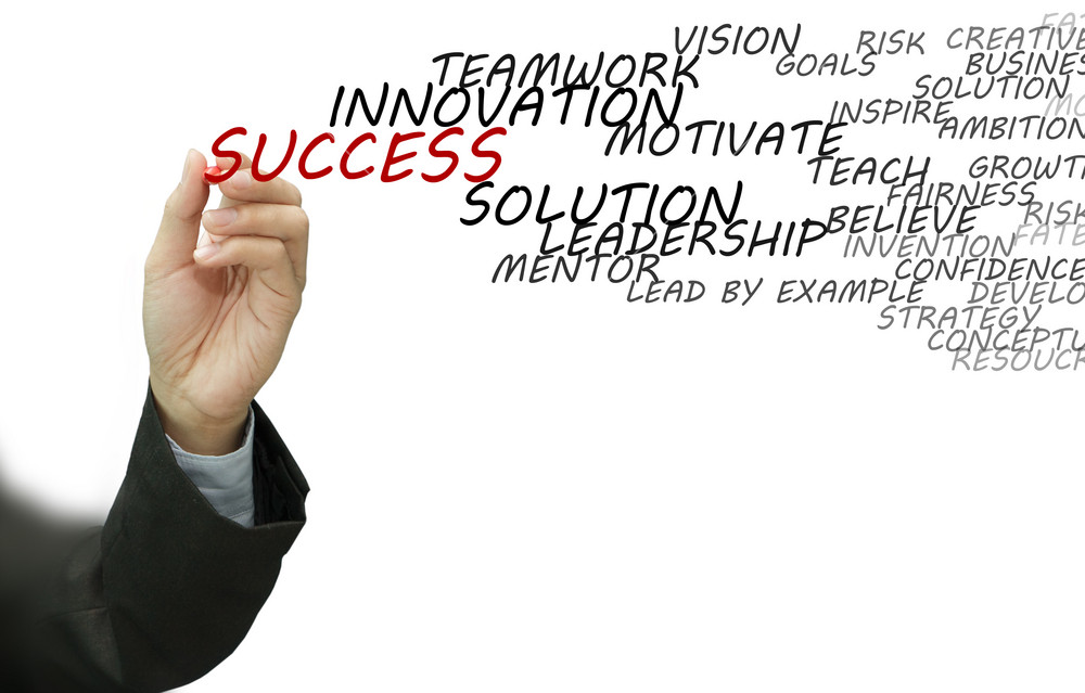 Businessman Hand Draws Success Words On Whiteboard