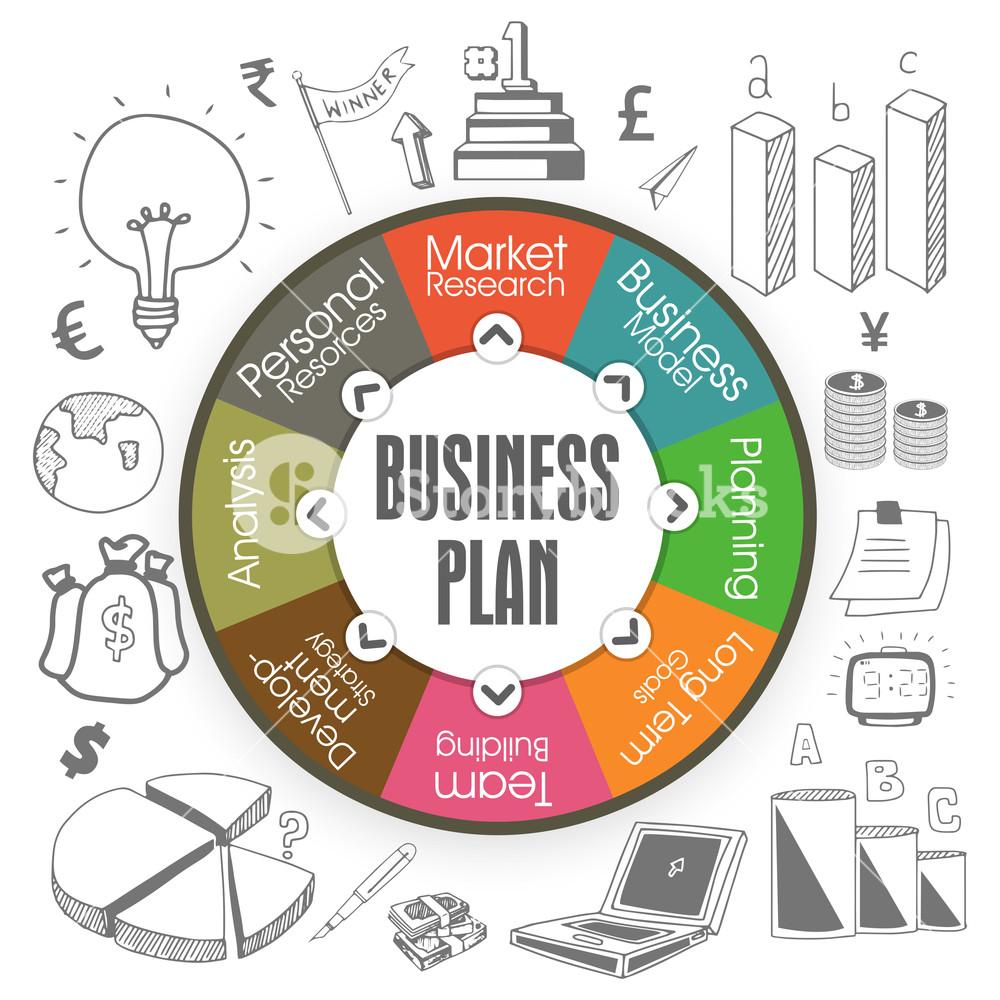 new creative business plan