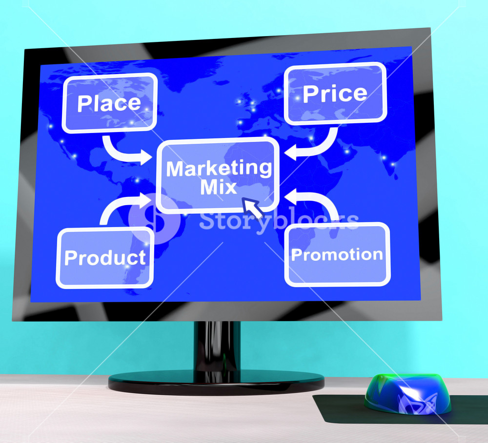 Marketing Mix With Price Product And Promotion