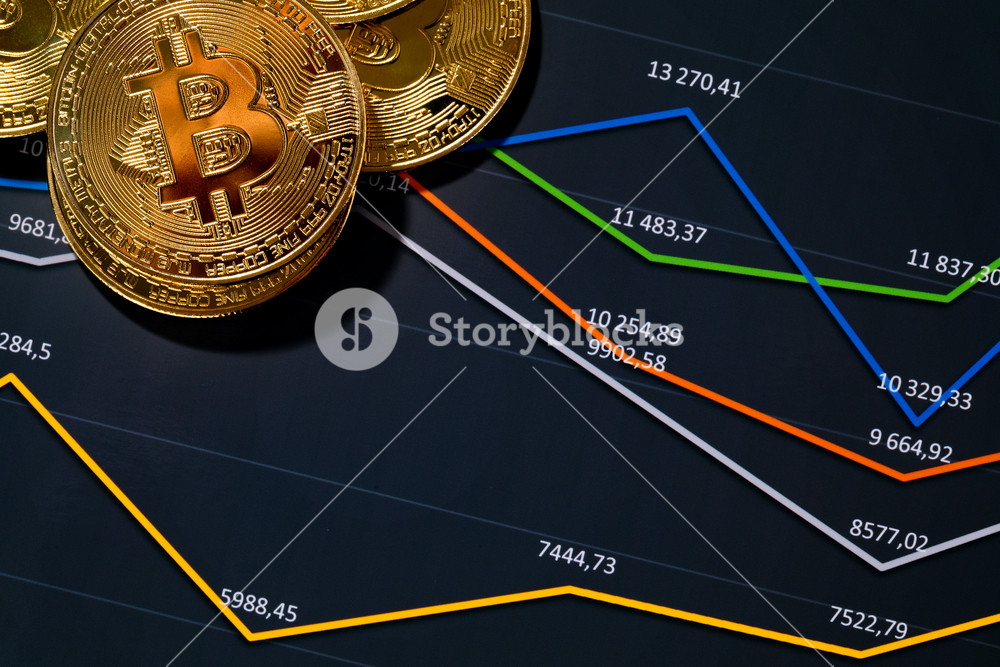 Gold bitcoin on financial charts for cryptocurrency values