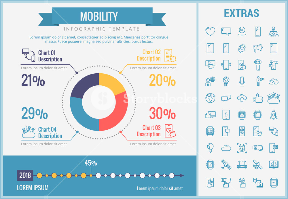 Mobility infographic template, elements and icons. Infograph includes customizable pie chart, line icon set with mobile technology, smartphone application, cloud computing, network connection etc.